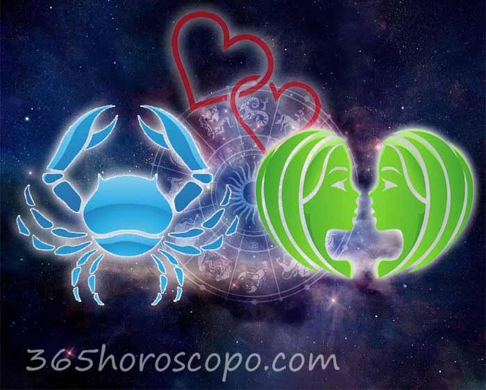 Géminis Cáncer horoscopo Compatibilidad